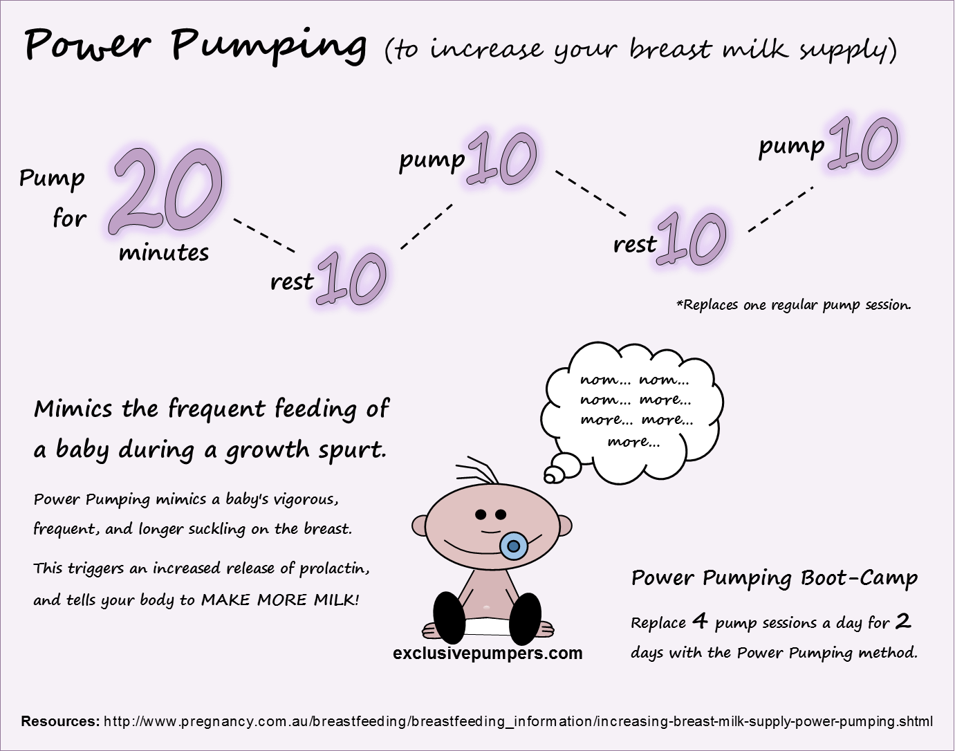 rwh pregnacy and breastfeeding guide